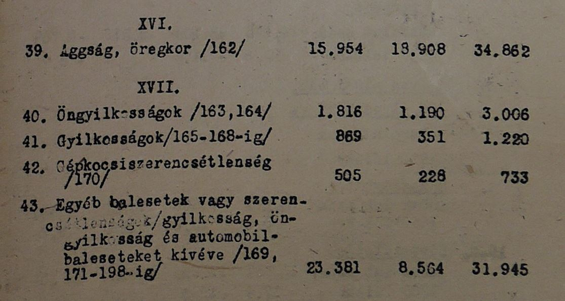 KSH 1945