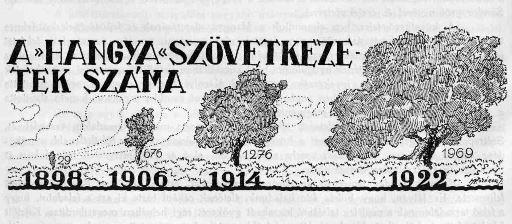 1923 Hangyák száma