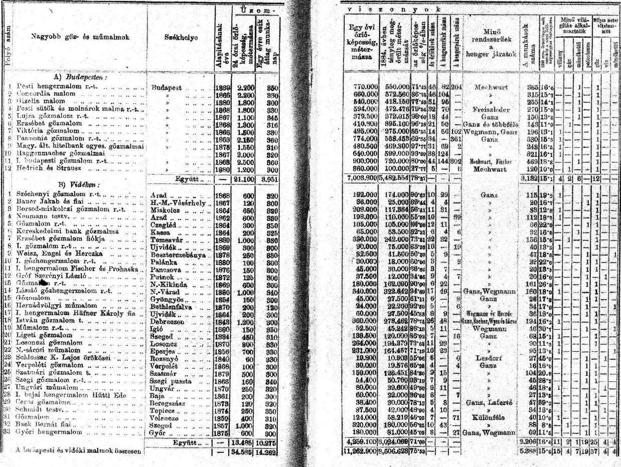 1891Bos